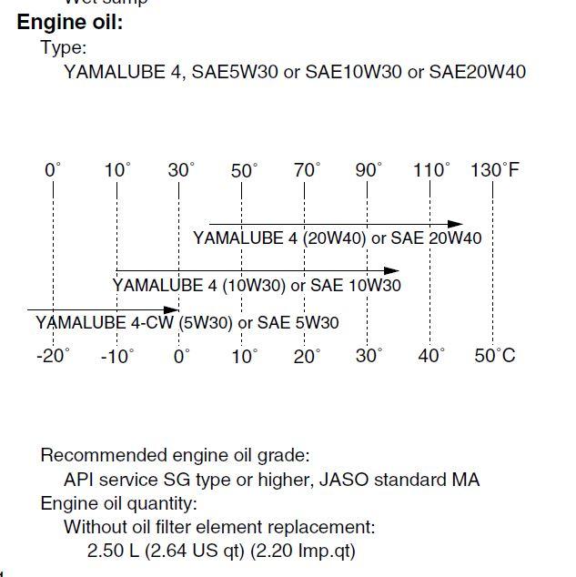 raptor 350 general information tips tricks page 3 yamaha 2002 Toyota Sienna Engine Diagram click image for larger version name 1 views 749 size 62 3