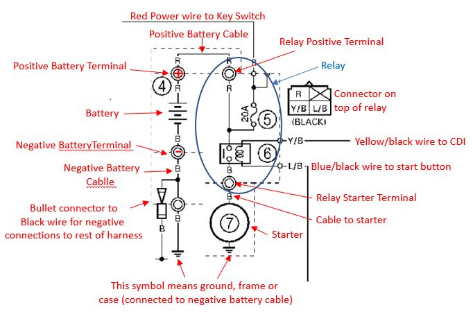 Yamaha Raptor 660r Wiring Diagram