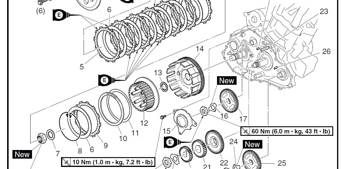 Yamaha Raptor Clutch Diagram - DIY Enthusiasts Wiring Diagrams •