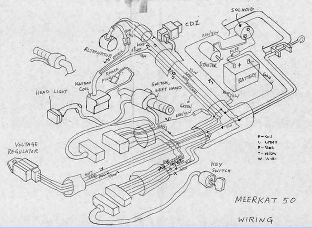 Kazuma Raptor 50cc Atv Wiring Diagram - DIY Enthusiasts Wiring ...