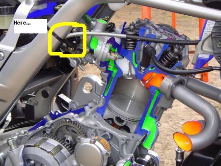Where Is The Tps Sensor On The Raptor 700 Yamaha Raptor