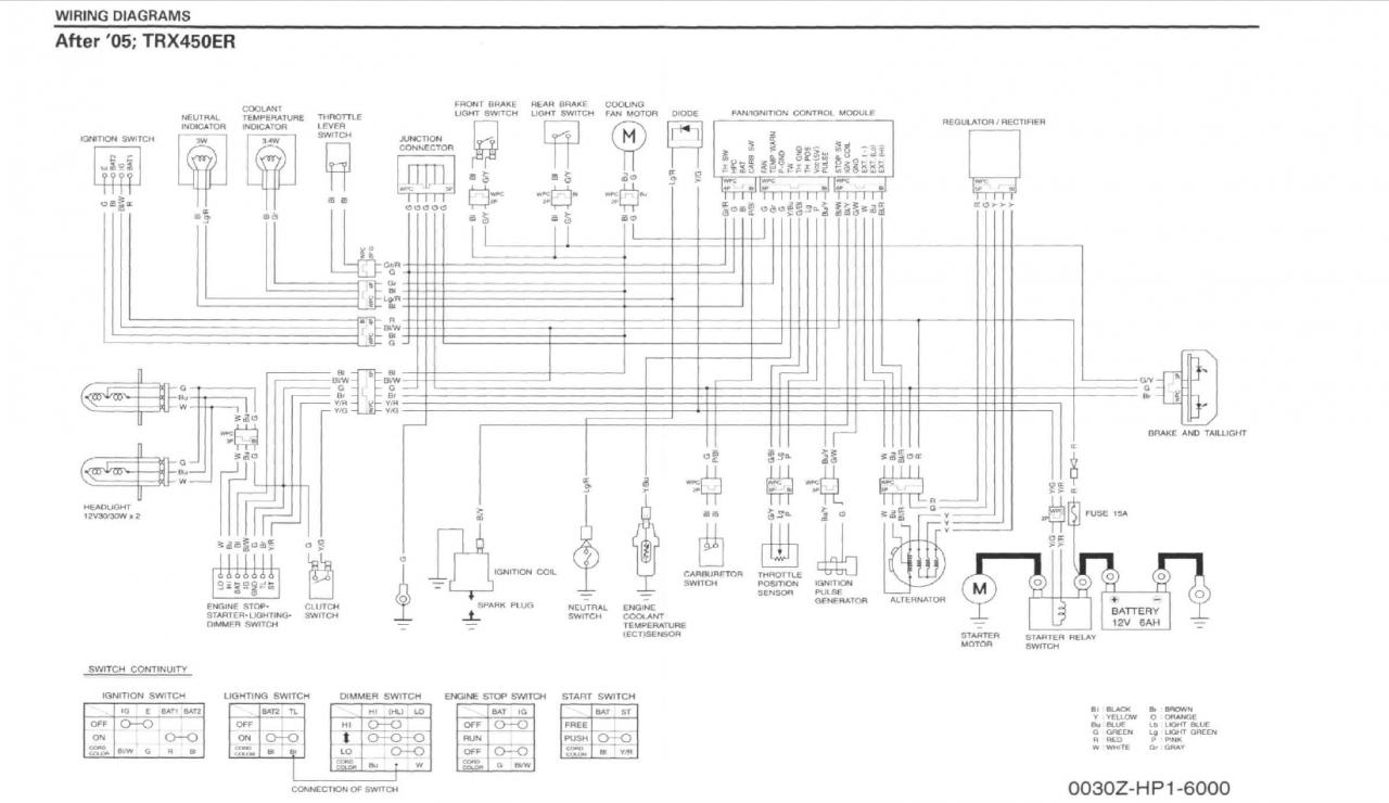 101497d1438017950 trx450er oem headlight switch wiring trx450er yfz 450 wiring diagram 2006 yfz 450 wiring diagram \u2022 free wiring Cushman 660 Engine at nearapp.co